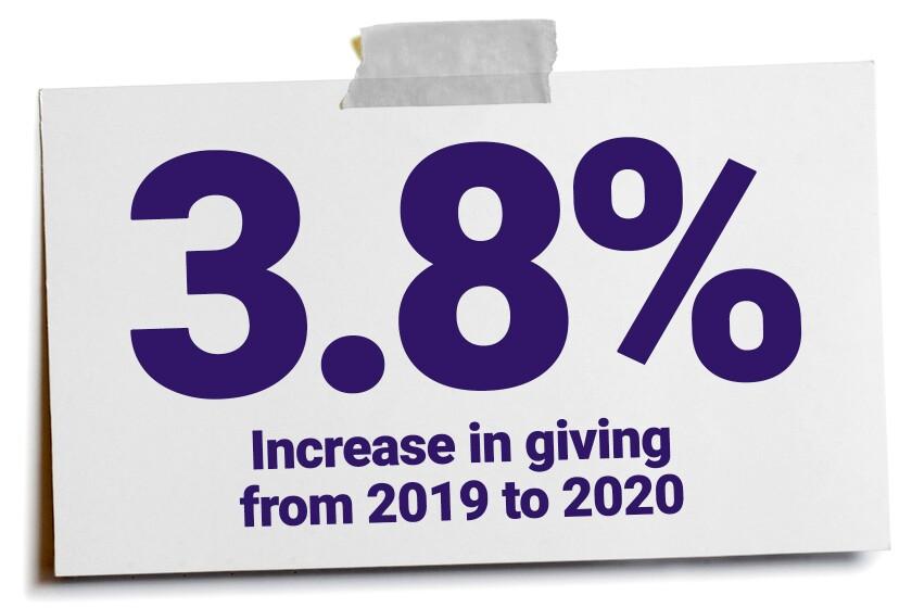 increase-in-giving-promo.jpg