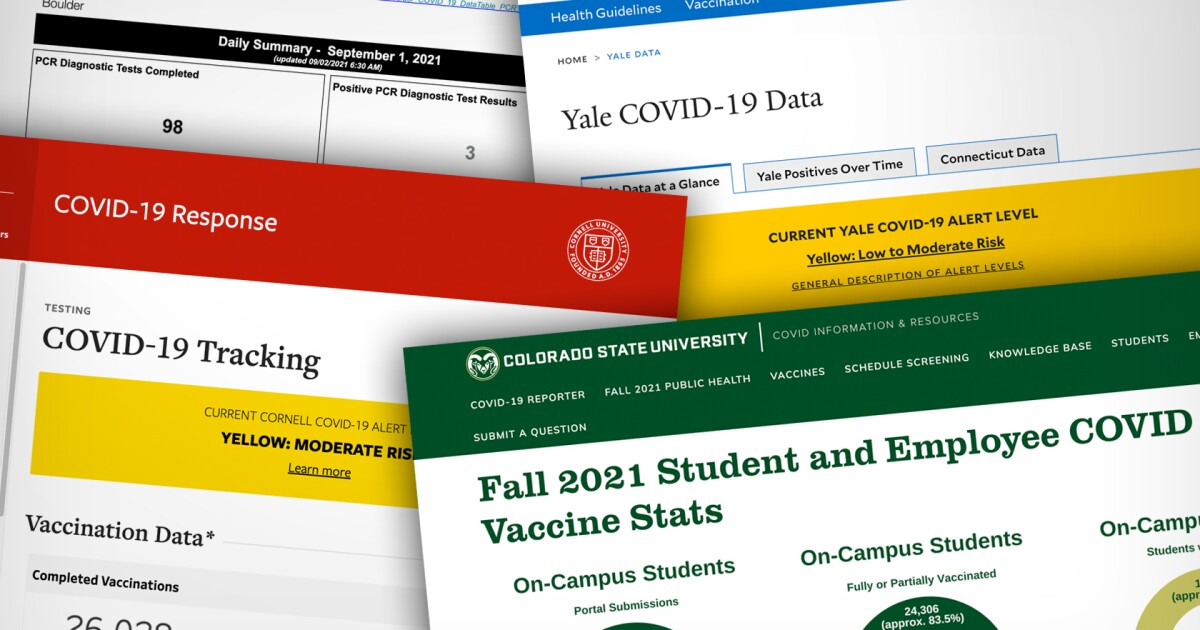 There's No Standard Among Colleges' Covid-Vaccination Dashboards